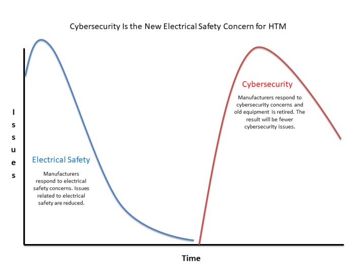 Cybersecurity_Graph